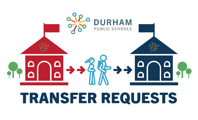 Transfer Requests