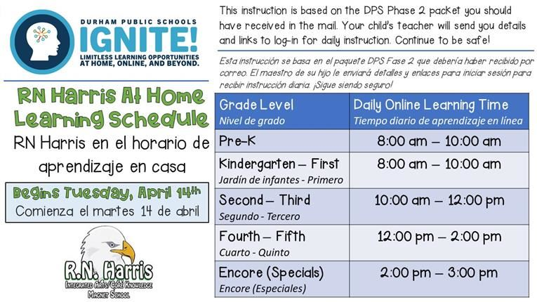 RN Harris Phase 2 Daily Instruction Schedule