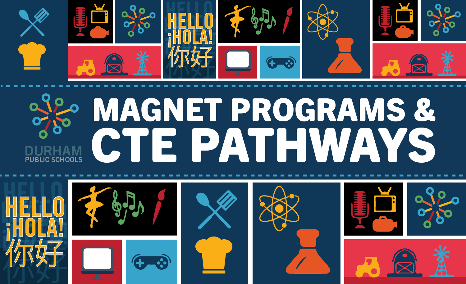 Magnet CTE Pathways
