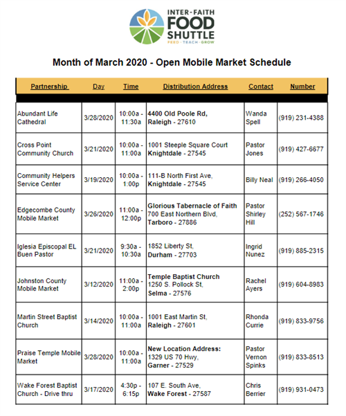 March 2020 Open Mobile Market Updates