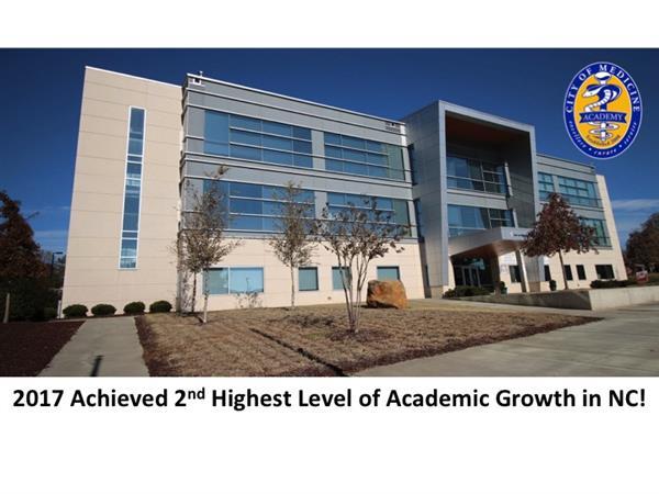 City Of Medicine Academy Homepage